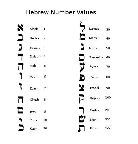 aleph (hebrew) family worship idea.search insight book for