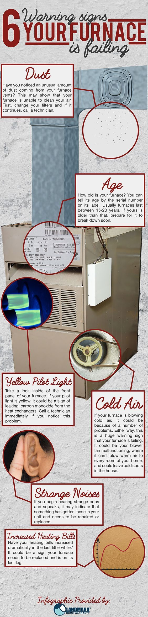 Warning Signs Your Furnace Is Failing (infographic)
