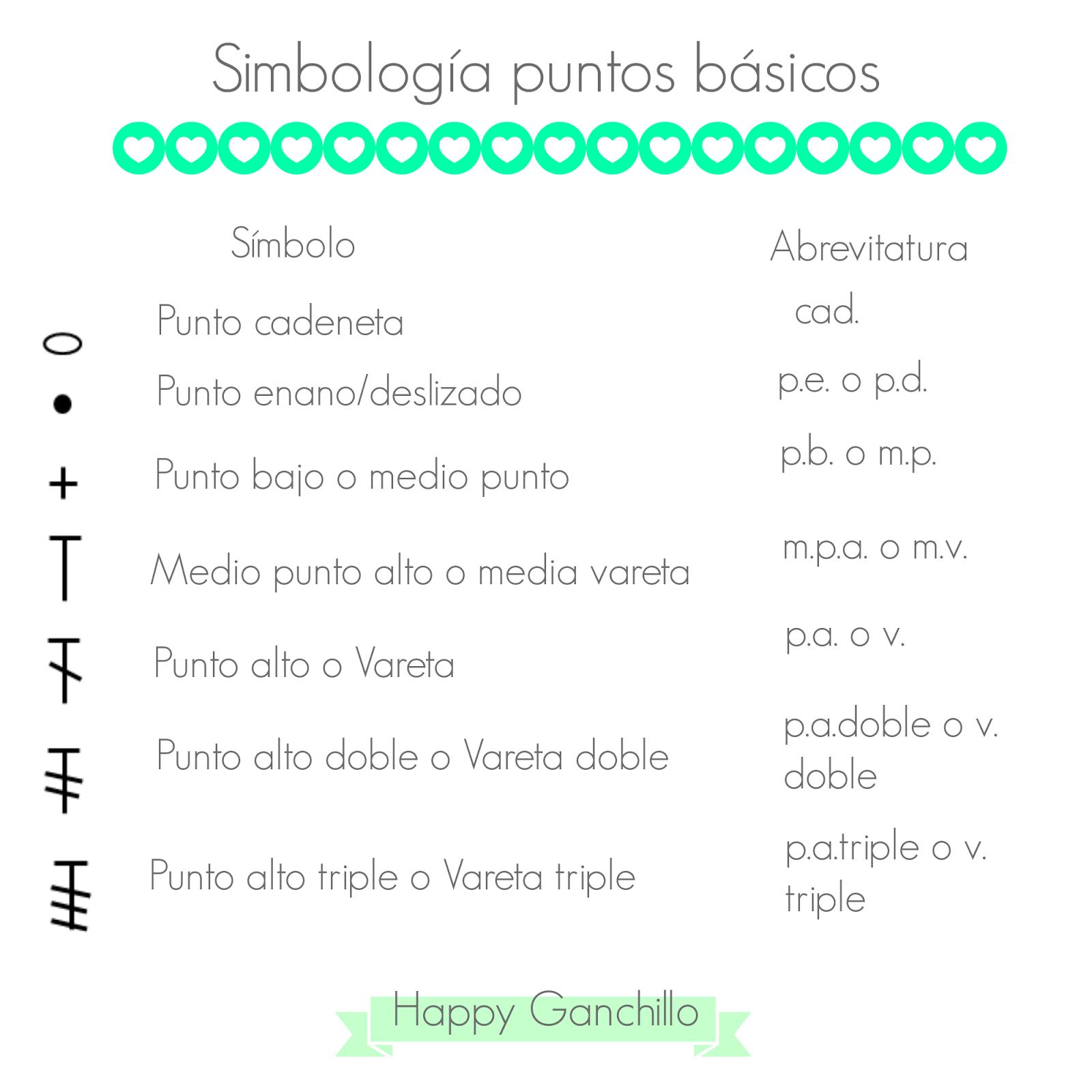Pin de Rocio Castro en accesorios | Pinterest | Ganchillo, Croché y ...