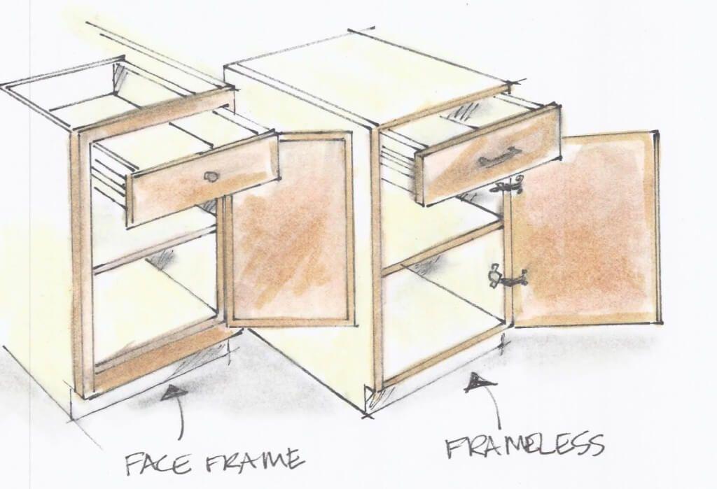 Framed Vs Frameless Cabinets Wash Basin Pinterest Cabinet