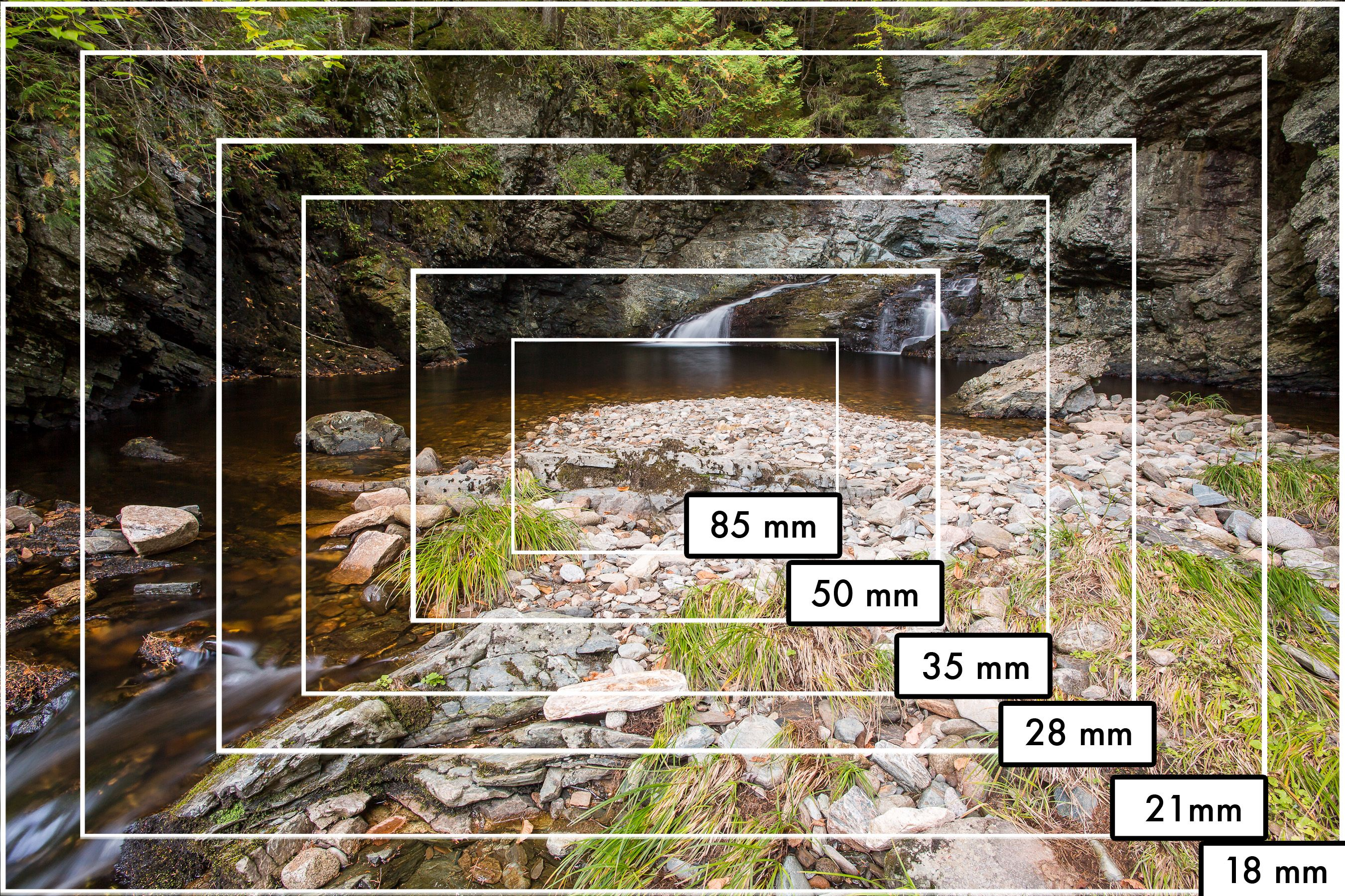 узнать цену фокусное расстояние объектива разница фото сегодняшний