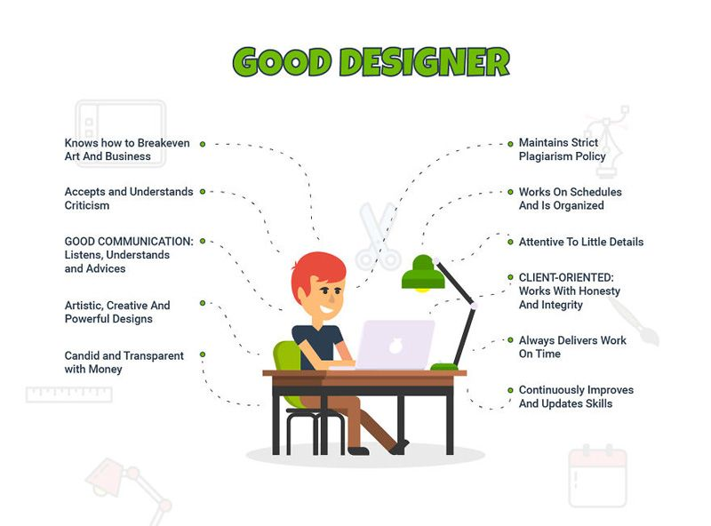 How To Spot A Good Graphic Designer Graphic Design Fun Graphic Design Webpage Design