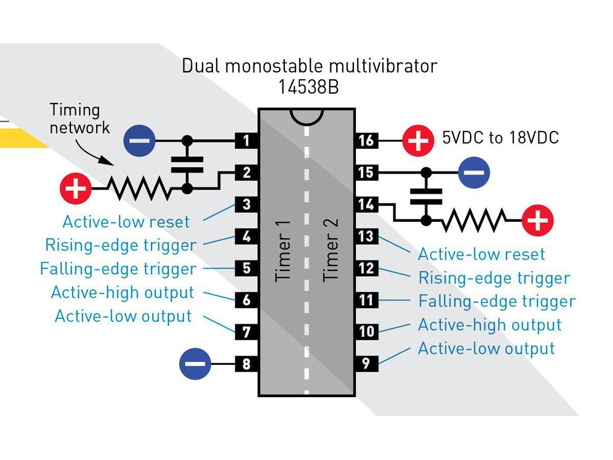 Create Custom Sound Waveforms With 555 Timers Pinterest Diy Operation Of Monostable Multivibrator Mode Timer Ic Intro To Making Sounds A
