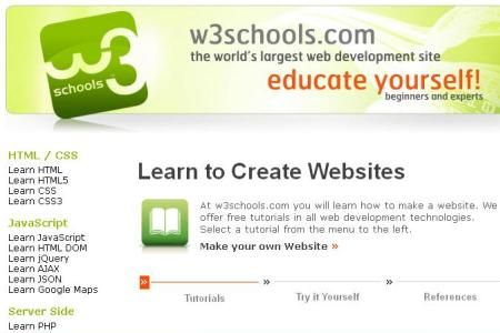 Top 10 Websites To Learn Computer Programming Online Topyaps Learn Web Design Online Web Design Computer Programming
