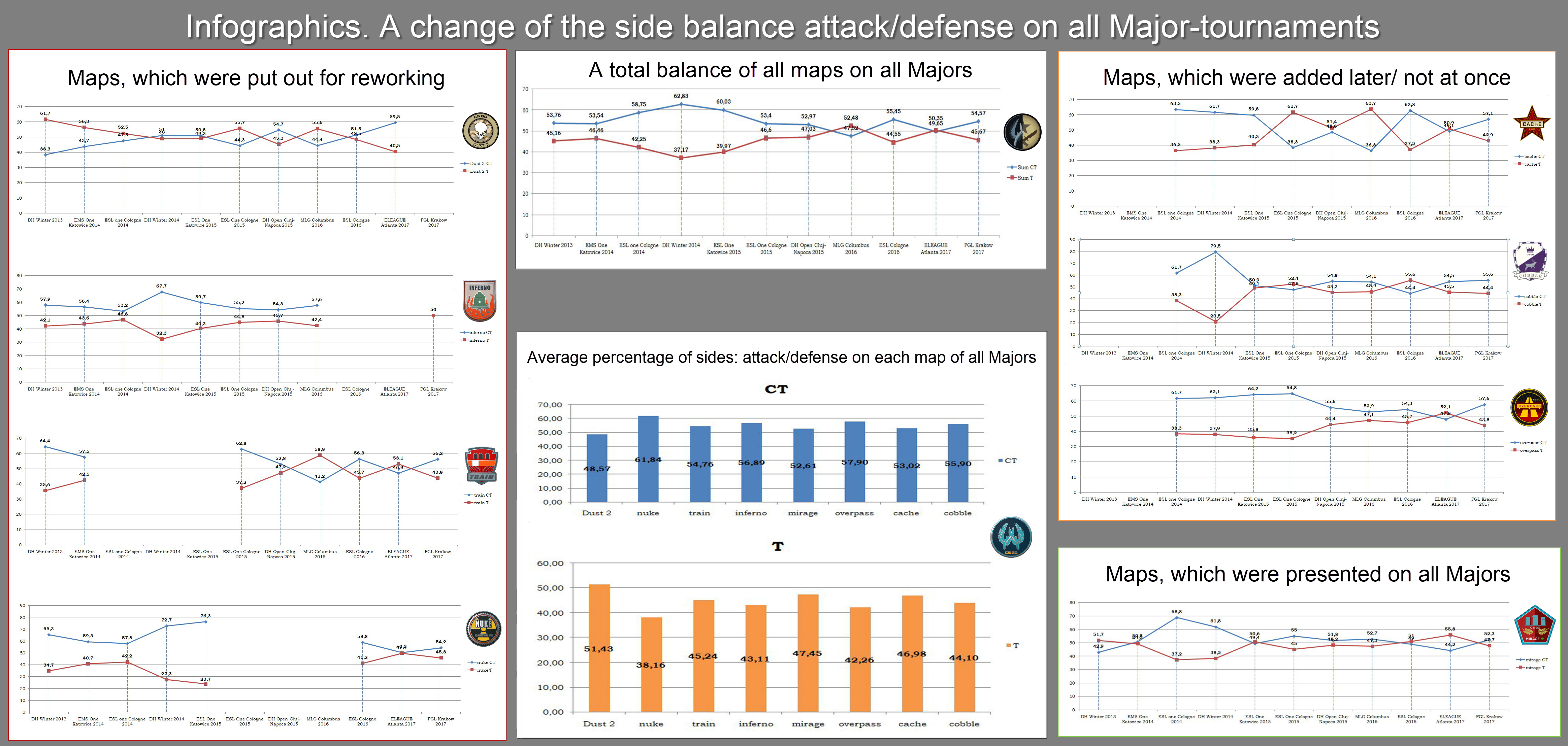 Infographics  A change of the side balance attack/defense on
