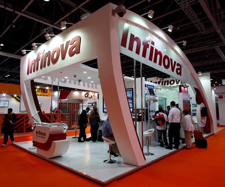 D Exhibition Jobs In Dubai : How to point out right stand staff at exhibition