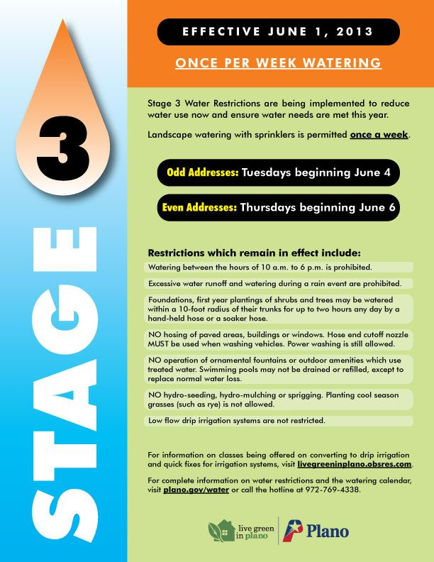 Stage 3 Water Restrictions In North Texas Blog Tree Service Urban Tree Water