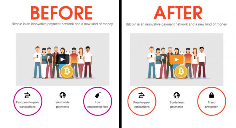 bitcoin abandon transaction