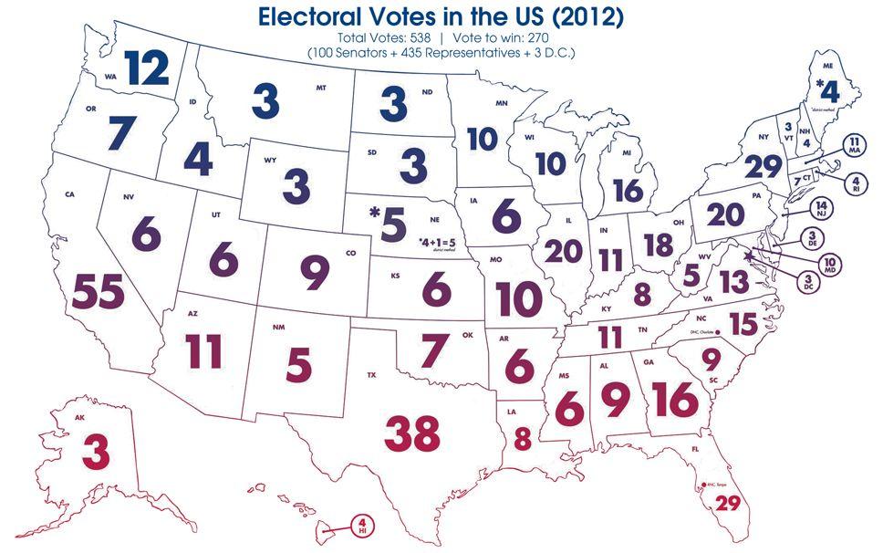 The Electoral College College