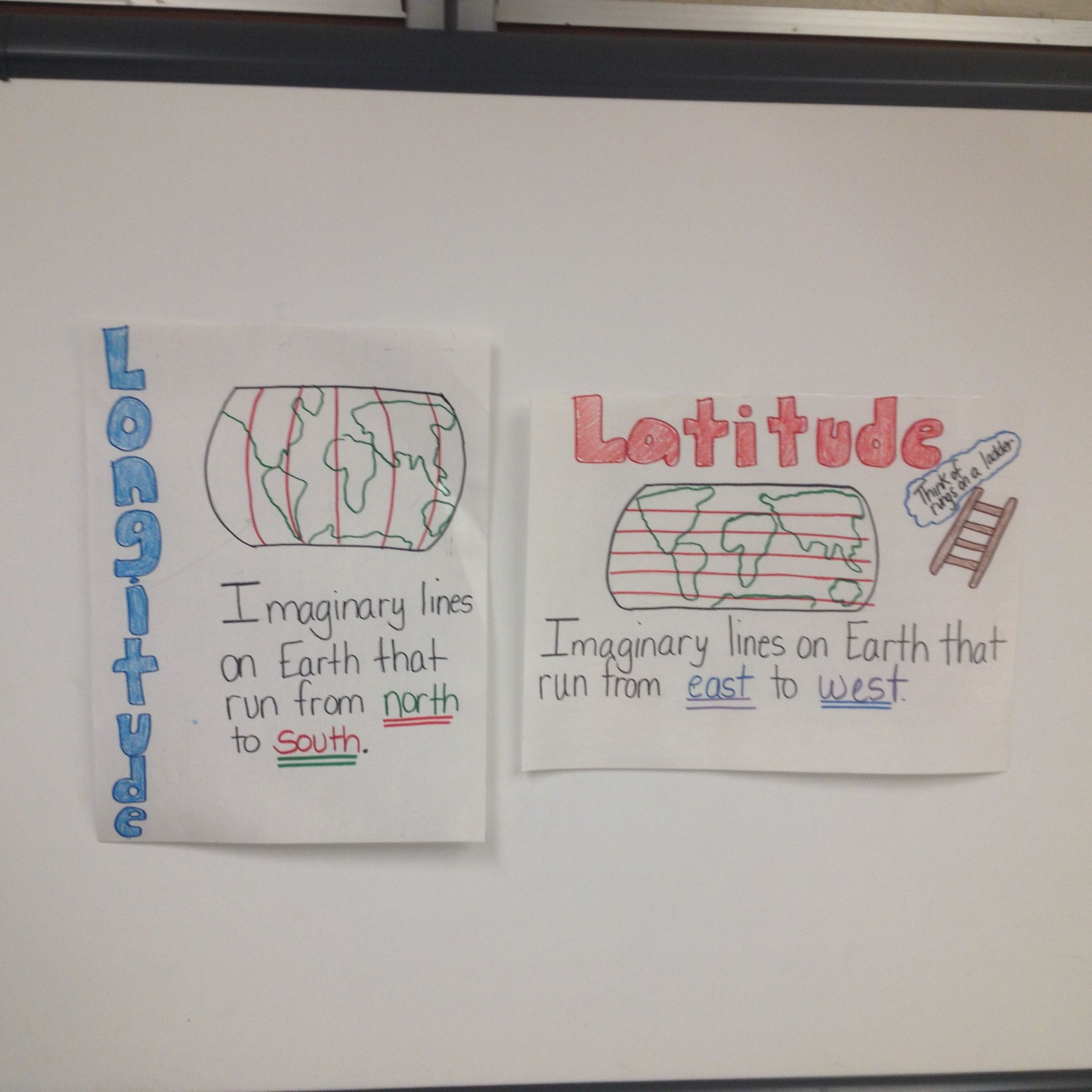 Latitude And Longitude Anchor Charts