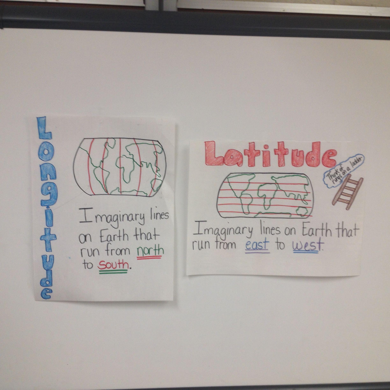 Latitude And Longitude Anchor Charts
