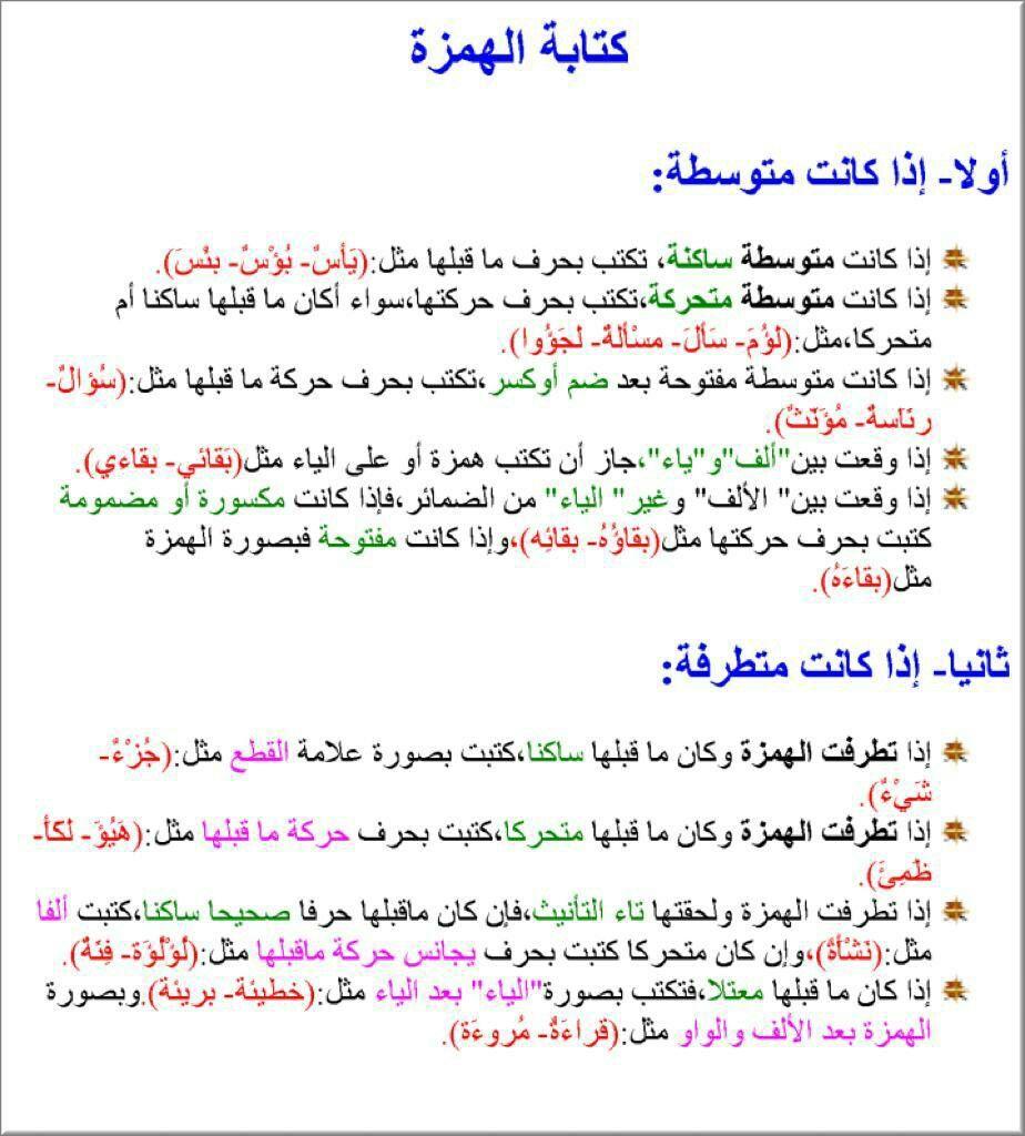 Pin By Moayad Alhowsaoe On اللغة العربية