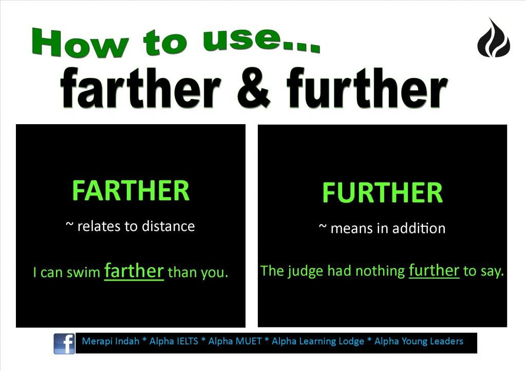 Farther is used for literal or physical distances and Further is used for other senses, especially figurative distances