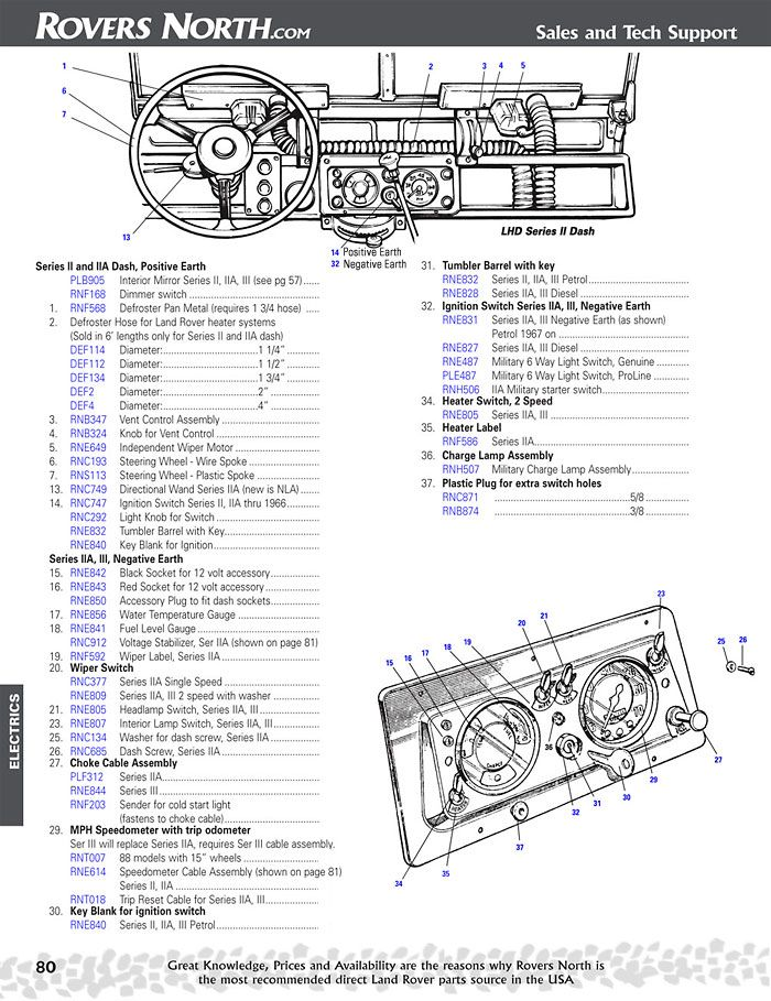 Series Ii Iia Iii Electrical Dash Land Rover Parts