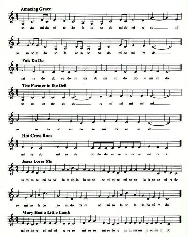 Pentatonic Scale Piano