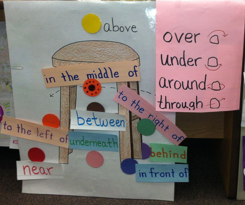 Preposition Chart In Eld Classroom Super Teacher Worksheets Teaching Inspiration Eld [ 1133 x 1358 Pixel ]