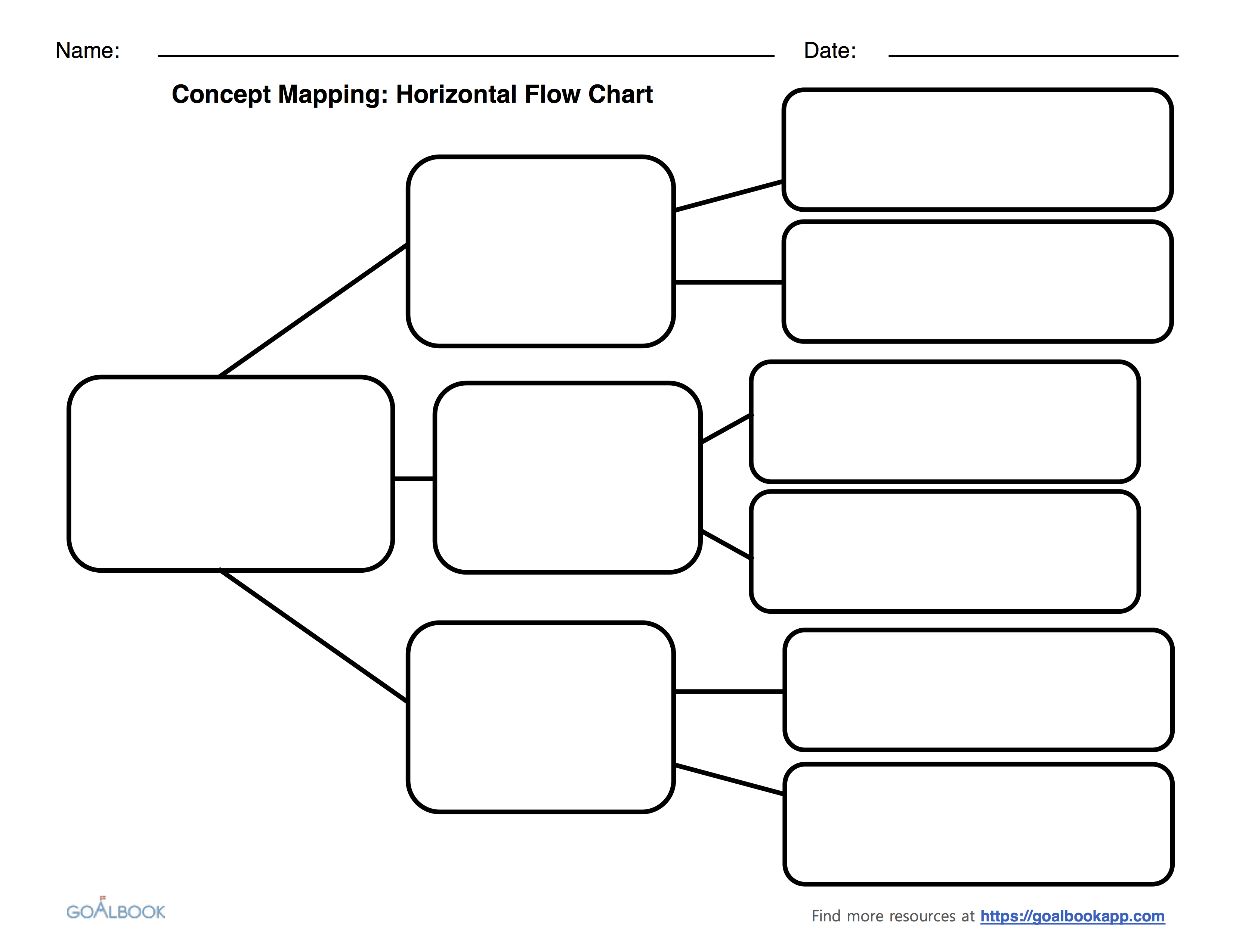 Sample Flow Charts In Word Guyana On A Map Draw House Plan