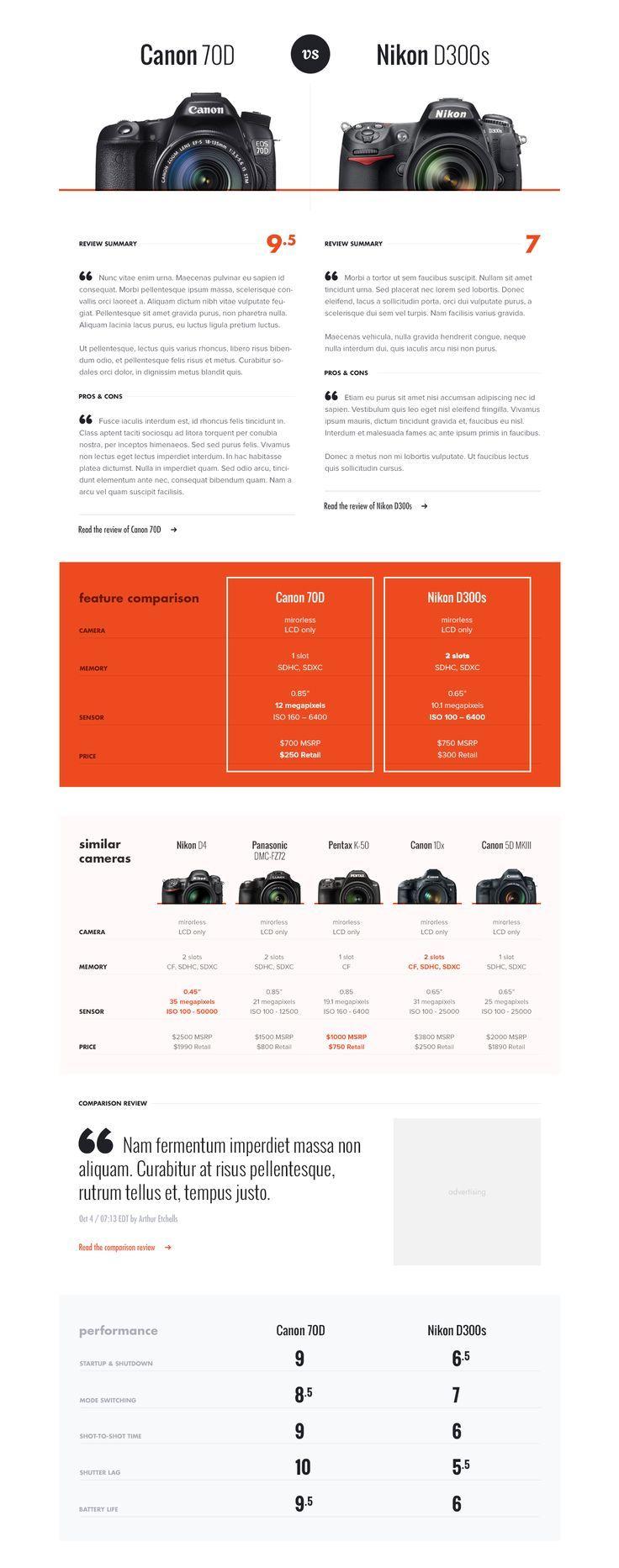 Infographics Ui Design Et Web Design: Camera #comparison # #by #Frantisek #Kusovsky