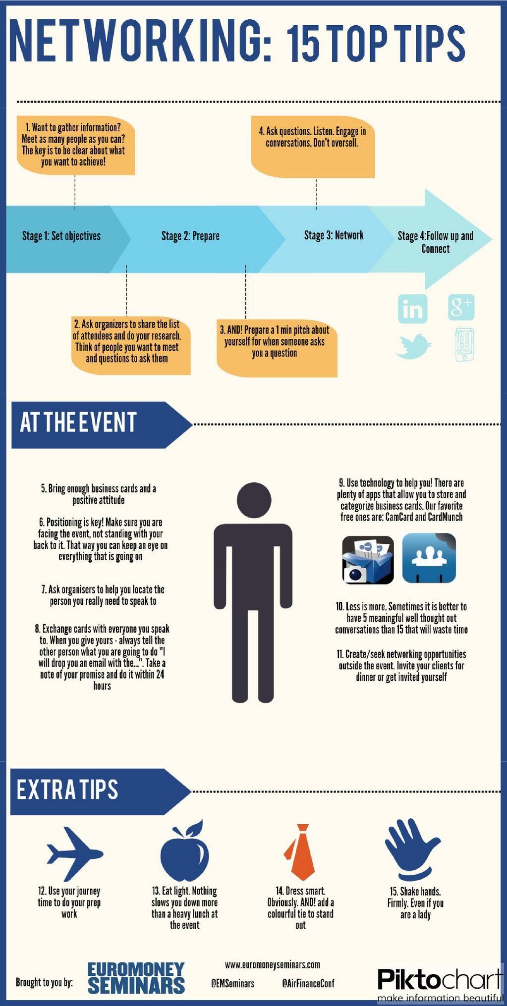 Networking: 15 top tips | @Piktochart #infographic | Best ...