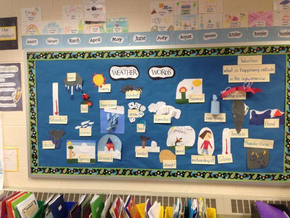 Weather interactive word wall #interactivesciencenotebooks