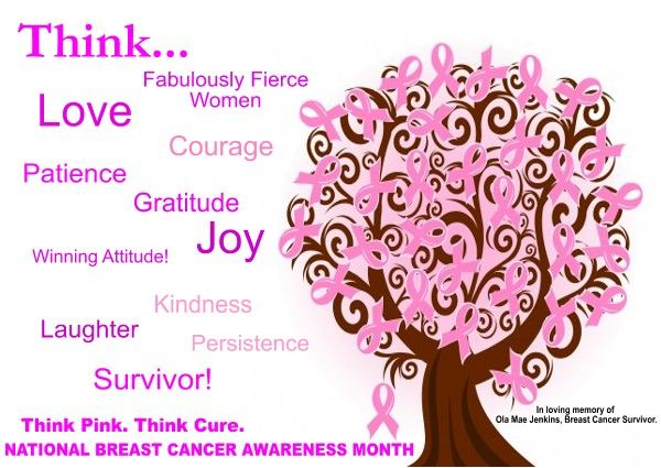 Breast cancer awareness month!!!