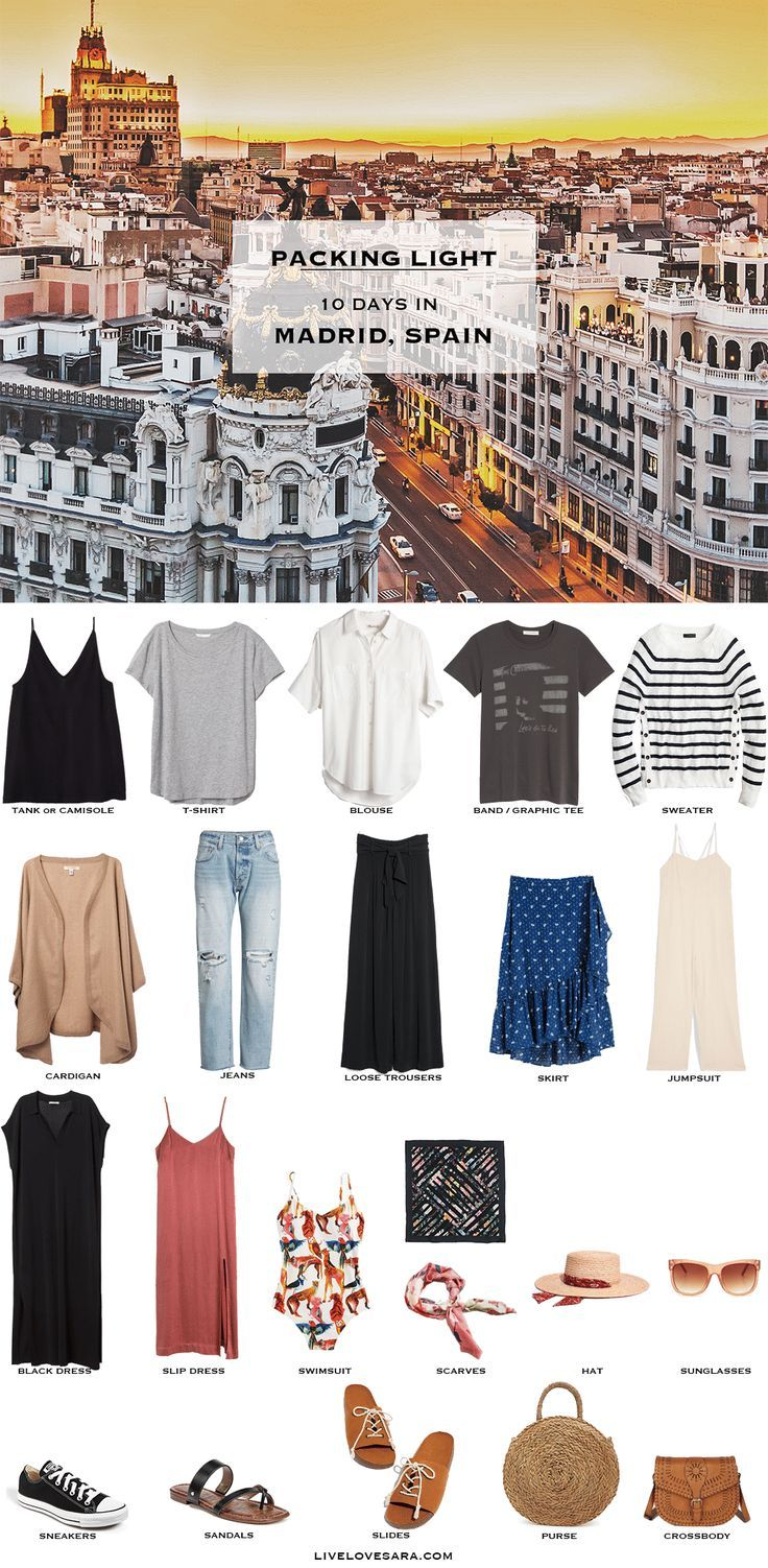 What to Pack for Madrid, Spain #travelwardrobesummer