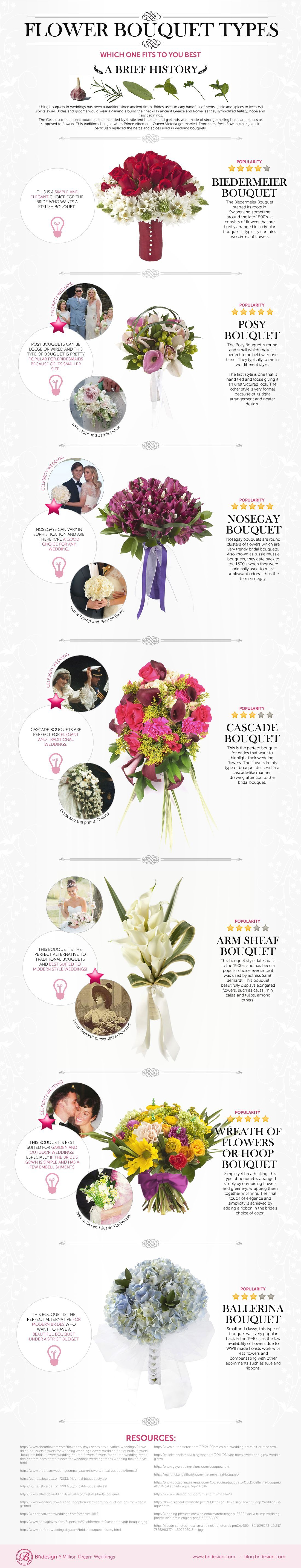 Infographic A Brief history Of Flower Bouquet Types