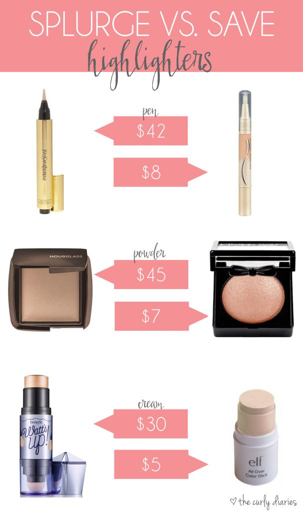 Splurge vs. Save: Highlighters - The best dupes for high-end & drugstore highlighters!