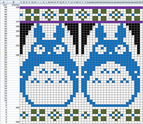 Ravelry Konasfs Totoro Sweater Knitting Pinterest Totoro