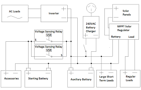 Redarc Bcdc Charger Wiring Diagram Mercedes C180 W202 Image Result For 4wd 12v Electrical Setup Electronic Pinterest Trailer Camper Trailers