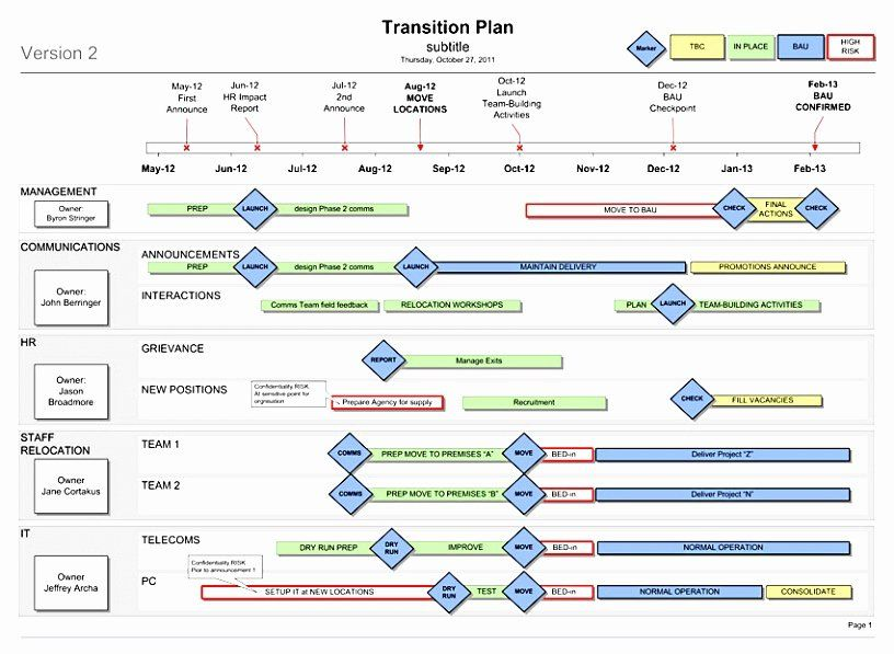 Implementation Plan Template Excel Luxury 9 Technology Implementation Plan Template Business Plan Template Word Marketing Plan Template Business Plan Template
