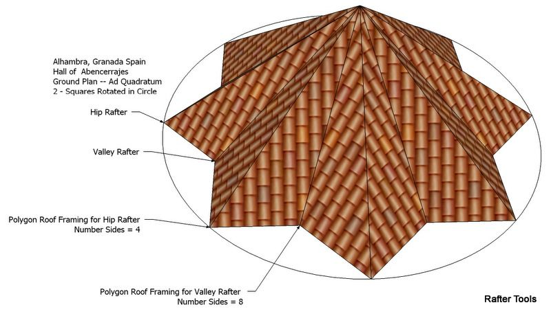 Rafter Tools Roof Framing Rafter Octagon