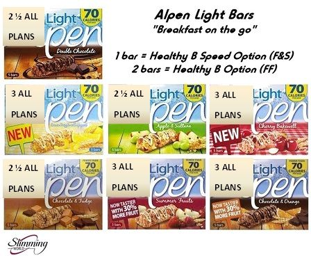 Alpen light bars sw stuff pinterest alpen light bars food alpen light bars aloadofball