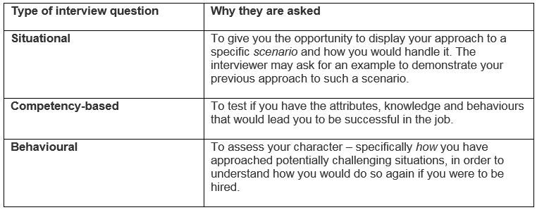 job specific interview questions in 2020