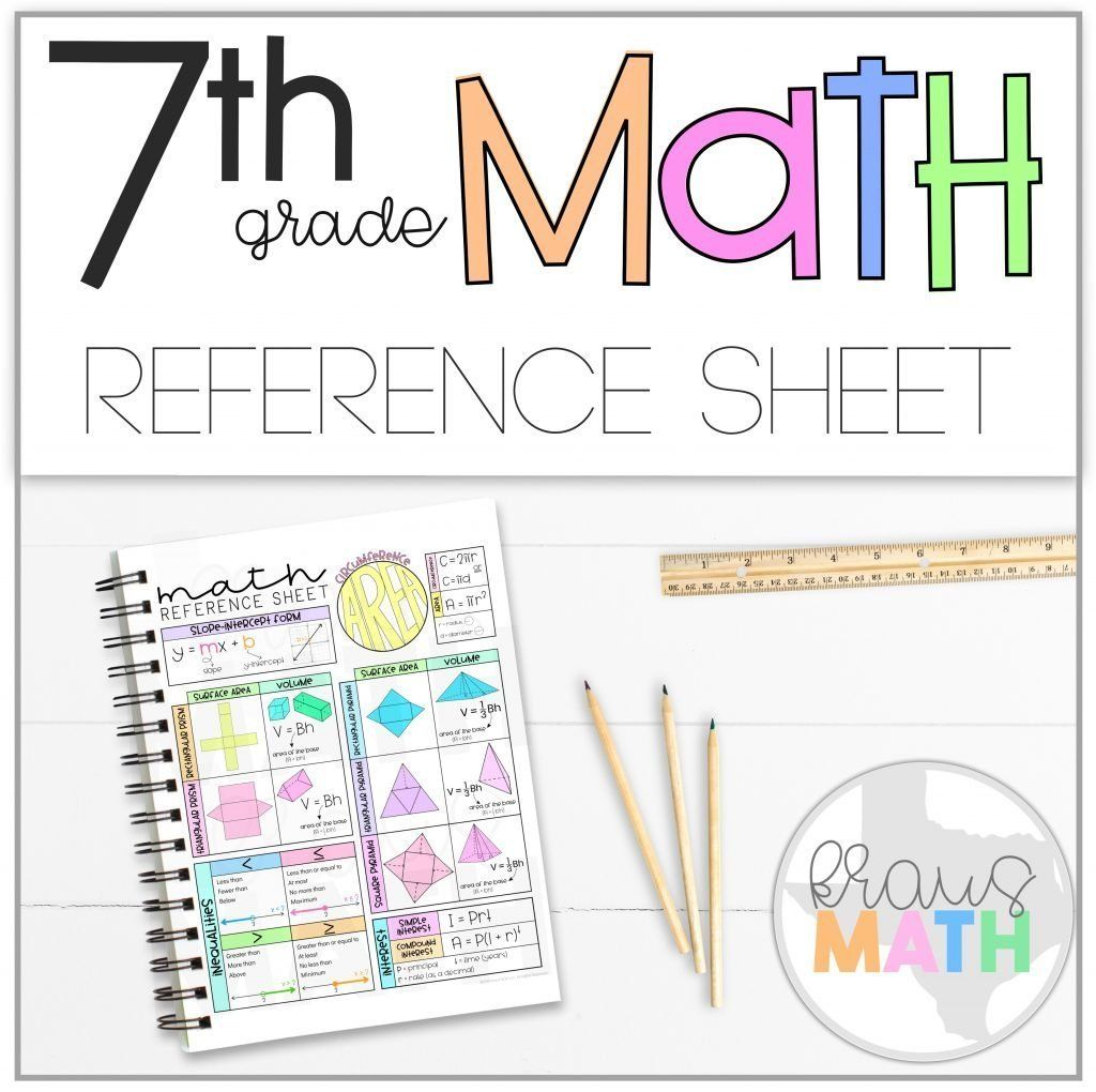 7th Grade Math Reference Sheet