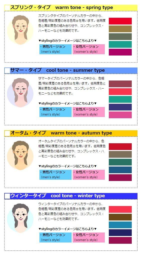 アバンギャルド タイプ パーソナルカラー 色 心理 カラー診断