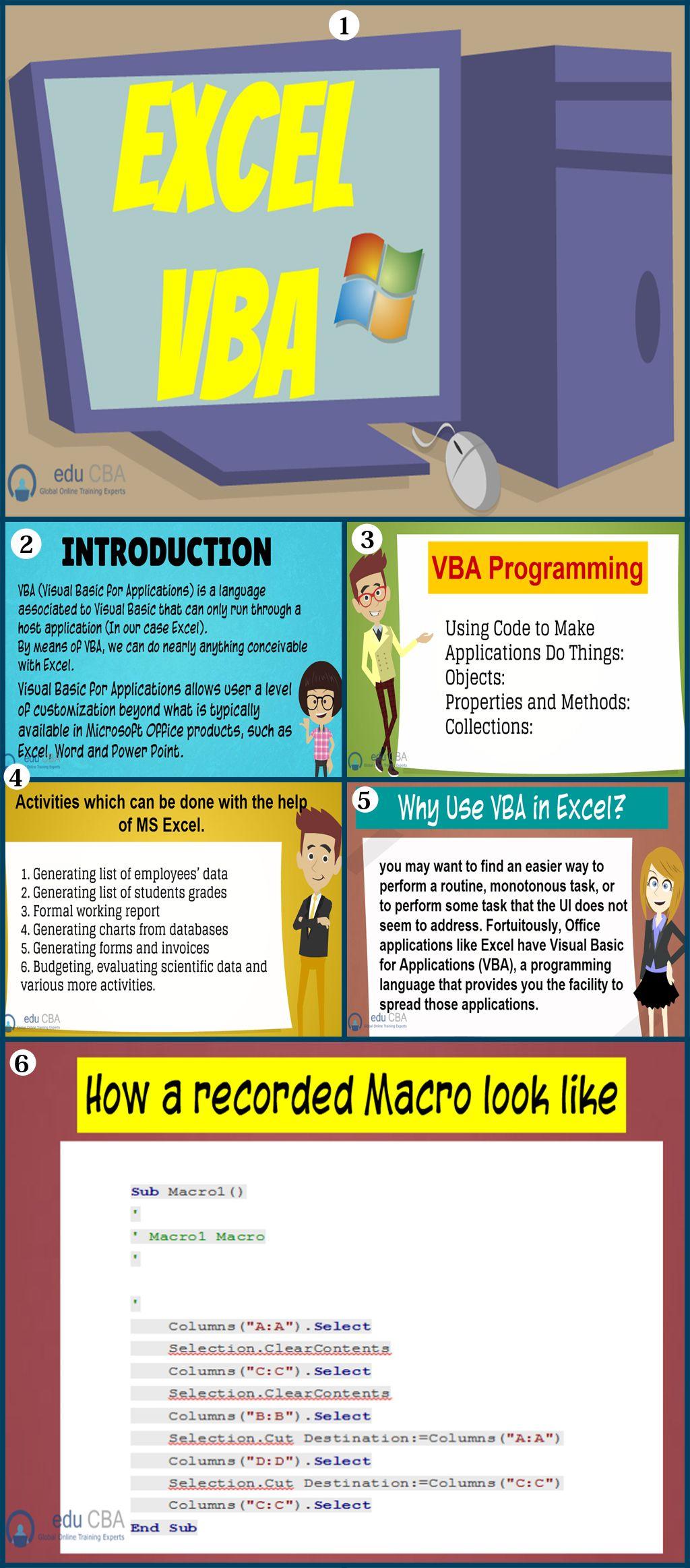 Vba Excel Programming Tutorials Functions Code Formula