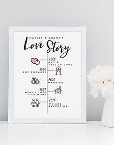 FRAMED A3 Couples Love Story Timeline, Engagement,