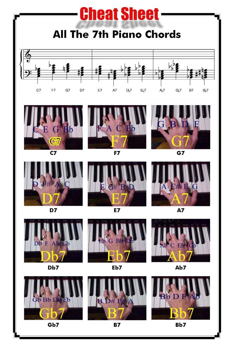 how to play e7 on piano