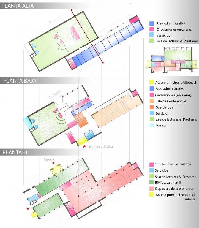 Programa arquitectonico alvar aalto 670 768 for Programa arquitectonico biblioteca