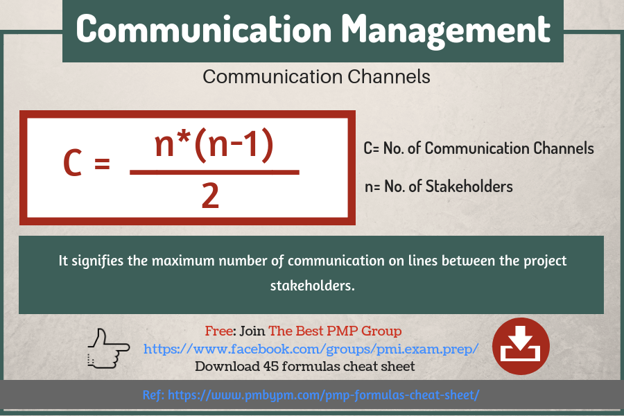 How to calculate communication channels? Total no  of