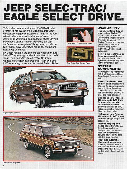 1984 Jeep Eagle Technovation 4wd Systems Brochure Jeep Jeep