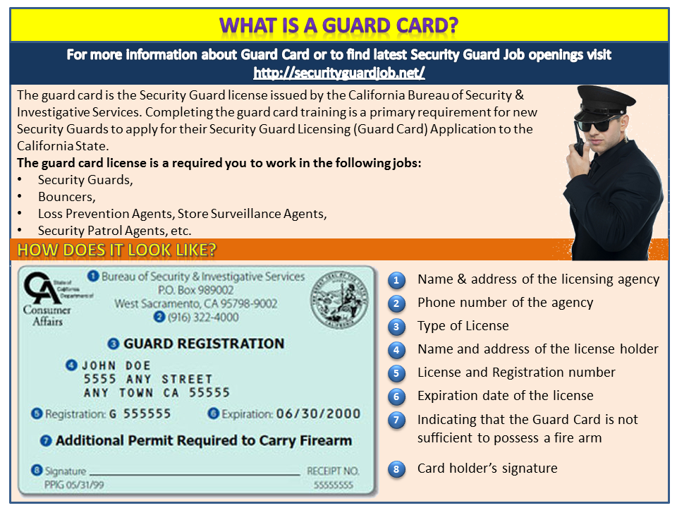 What is a guard card | Security Guards | Security guard jobs