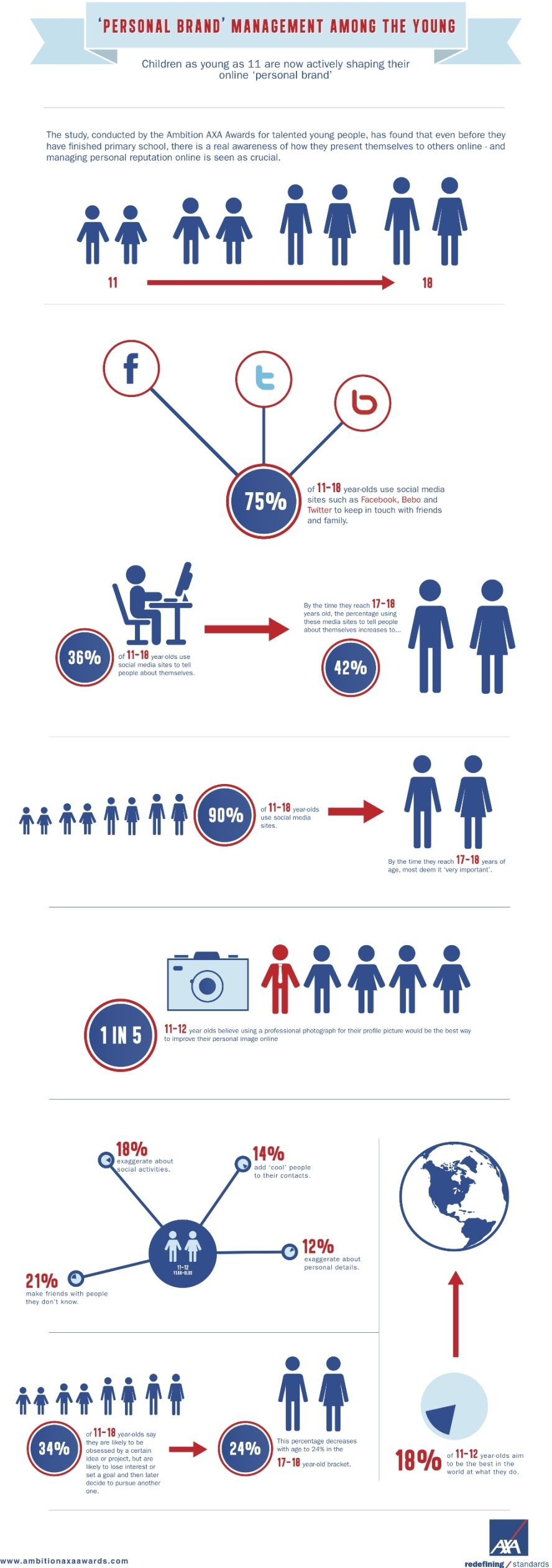 Personal brand management among the young #infographic