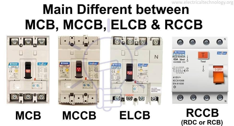 Difference Between Mcb Mccb Elcb And Rccb Rcd Or Rcb Circuit Breakers Https Www Electrica In 2020 Electrical Circuit Diagram Electricity Basic Electrical Wiring