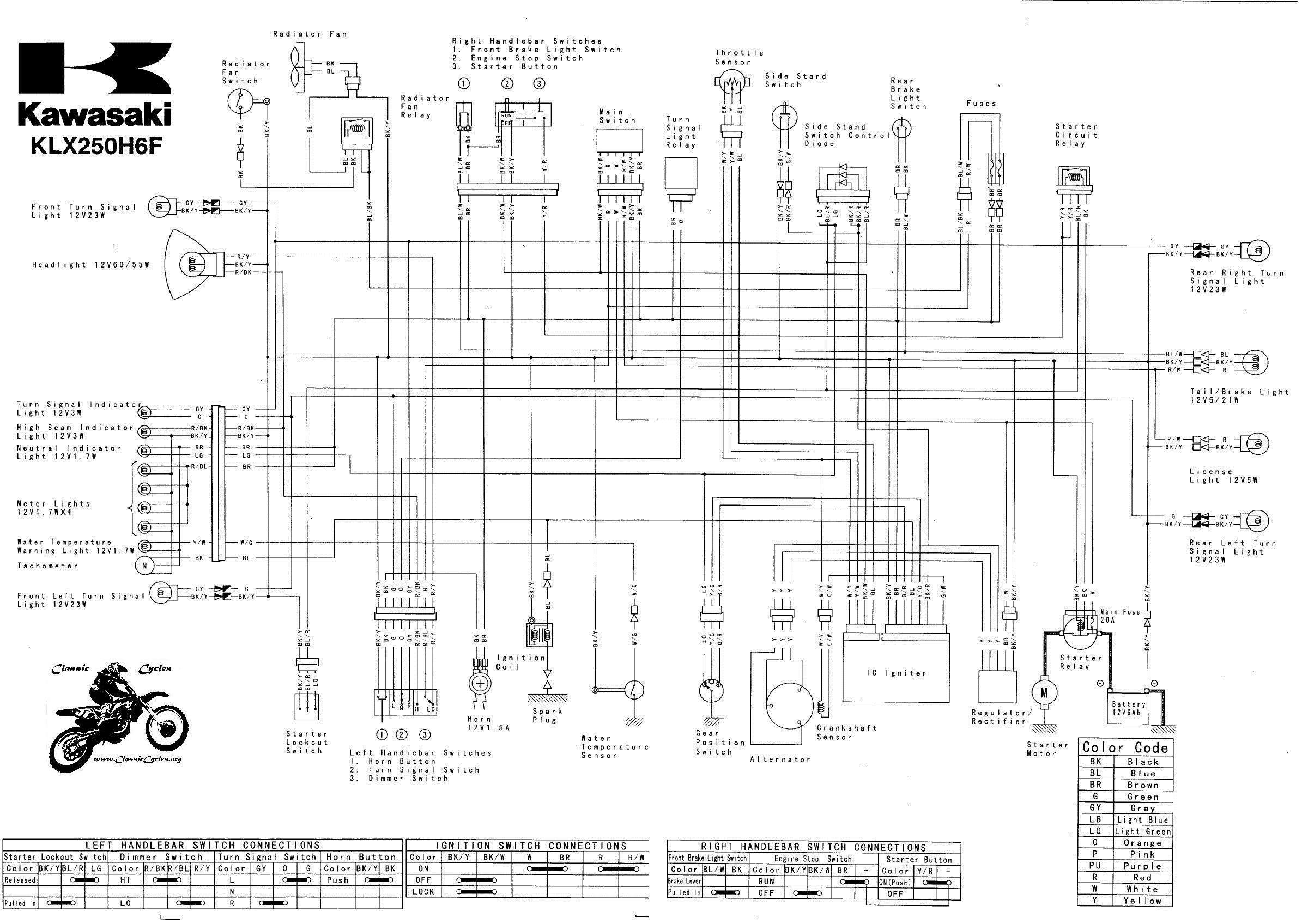 Best Of Kawasaki Motorcycle Wiring Diagram In 2020