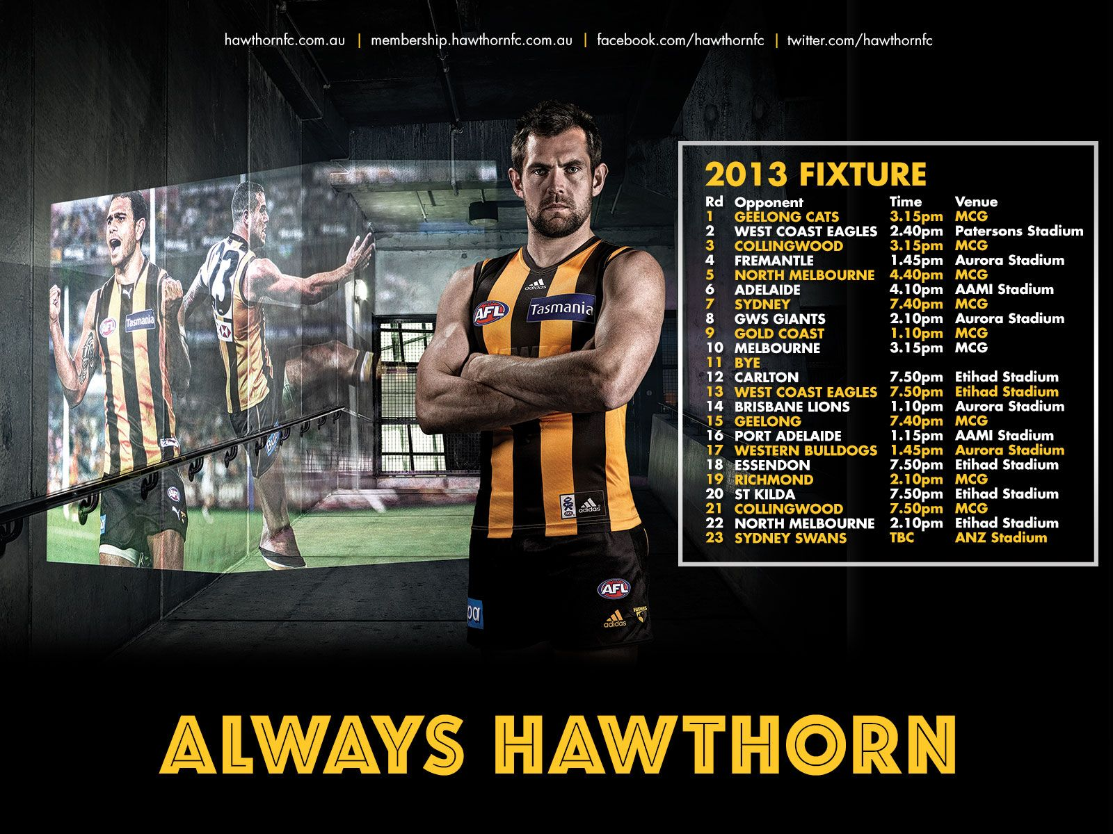Wallpaper Hawthorn Football Club