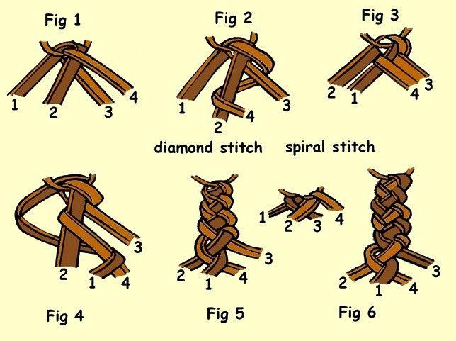 Alternative methods for making a round braid knot tying leather craft alternative methods for making a round braid fandeluxe Choice Image