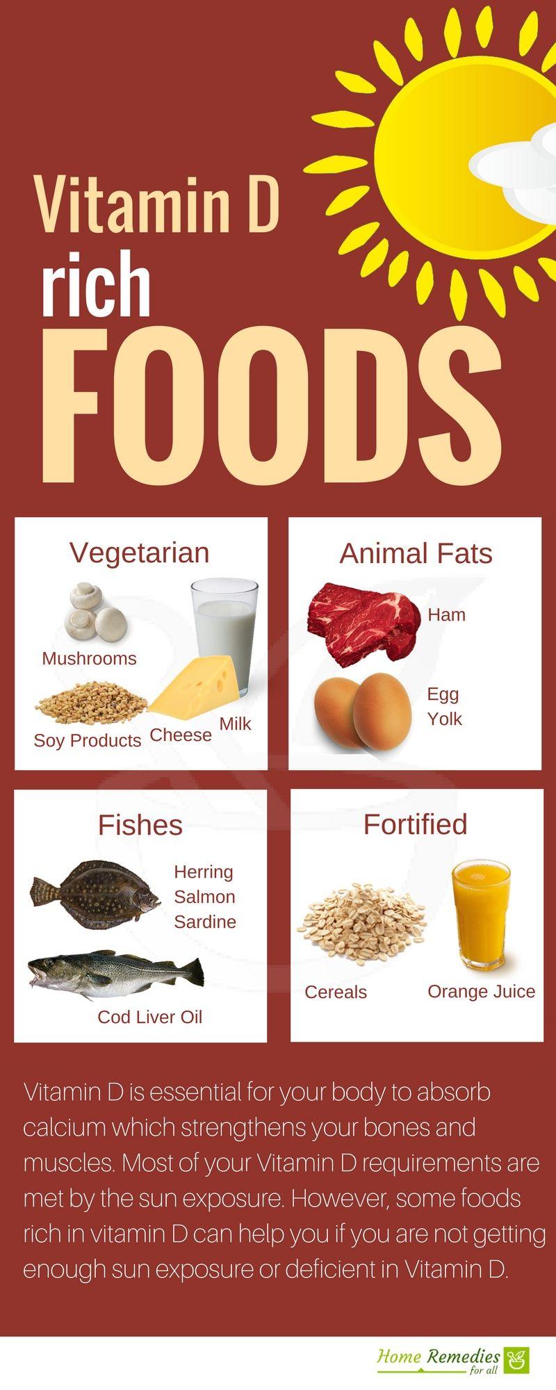 Home Remedies for Vitamin D Deficiency Recetas para