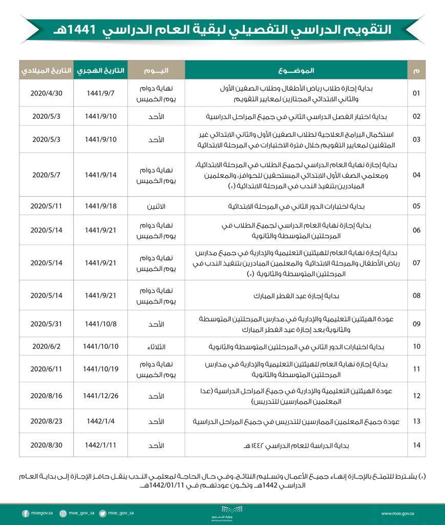 خادم الحرمين الشريفين يصدر أمر ا بتقديم اختبارات الفصل الدراسي الثاني وهنا جدول التقويم الدراسي 10 Things